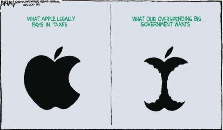 Apples-taxes