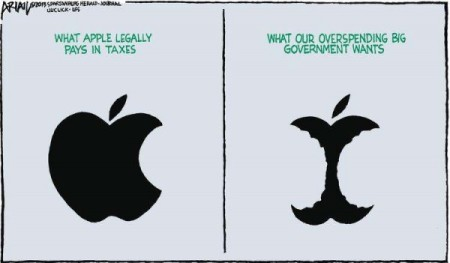 Apples-taxes